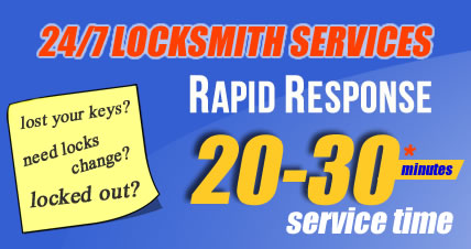 Mobile Dulwich Locksmith Services